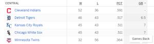 MLB Regular Season Standings Major League Baseball